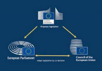 Councill of the European Union has approved the rules for checking investments